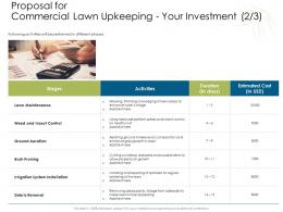 Proposal For Commercial Lawn Upkeeping Your Investment Bush Ppt Powerpoint Professional