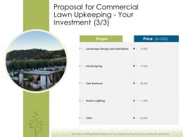 Proposal For Commercial Lawn Upkeeping Your Investment Hardscaping Ppt Powerpoint Ideas