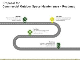 Proposal For Commercial Outdoor Space Maintenance Roadmap Ppt Powerpoint Presentation Ideas