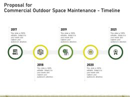 Proposal For Commercial Outdoor Space Maintenance Timeline Ppt Powerpoint Structure