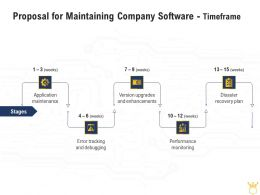 Proposal For Maintaining Company Software Timeframe Ppt Powerpoint Rules