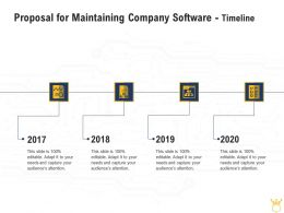 Proposal For Maintaining Company Software Timeline Ppt Powerpoint Ideas