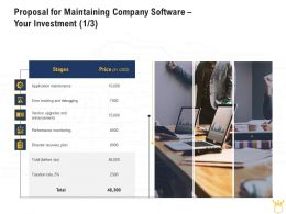 Proposal For Maintaining Company Software Your Investment L2151 Ppt Powerpoint Outline