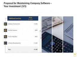Proposal For Maintaining Company Software Your Investment L2153 Ppt Powerpoint File