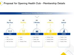 Proposal For Opening Health Club Membership Details Ppt Powerpoint Presentation Slide