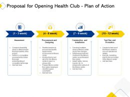 Proposal For Opening Health Club Plan Of Action Ppt Powerpoint Presentation Images
