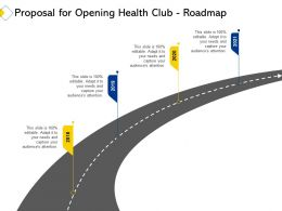 Proposal For Opening Health Club Roadmap Ppt Powerpoint Presentation Outline Elements