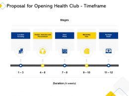 Proposal For Opening Health Club Timeframe Ppt Powerpoint Presentation Model Portfolio
