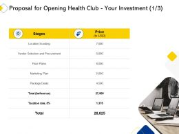 Proposal For Opening Health Club Your Investment L2234 Ppt Powerpoint Images