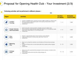 Proposal For Opening Health Club Your Investment L2235 Ppt Powerpoint Ideas Model