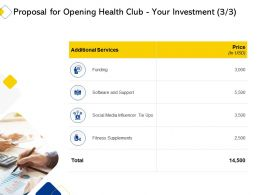 Proposal For Opening Health Club Your Investment L2236 Ppt Powerpoint Outline Show