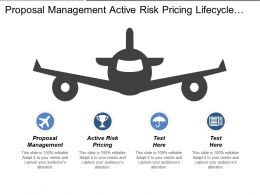 Proposal Management Active Risk Pricing Lifecycle Marketing Strategies Cpb