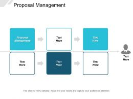Proposal Management Ppt Powerpoint Presentation Layouts Example Introduction Cpb