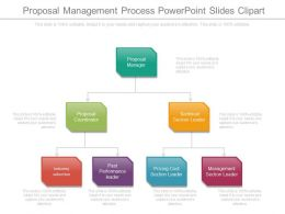 Proposal Management Process Powerpoint Slides Clipart