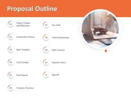 Proposal Outline L1490 Ppt Powerpoint Presentation Template Master Slide