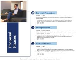 Proposal Phases Ppt Powerpoint Presentation Model Styles