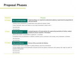 Proposal Phases Timeline Ppt Powerpoint Presentation Summary Slide Portrait