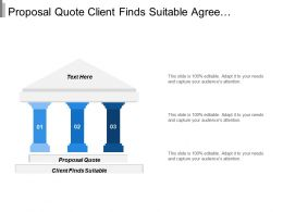Proposal Quote Client Finds Suitable Agree Schedule Requirements Analysis