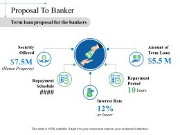 Proposal To Banker Ppt Sample File