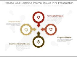 Propose Goal Examine Internal Issues Ppt Presentation