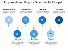 Propose Mission Purpose Goals Identify Principal Market Segments