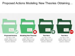 Proposed Actions Modeling New Theories Obtaining Experimental Data Cpb