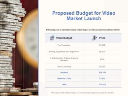 Proposed Budget For Video Market Launch Ppt Powerpoint Presentation File