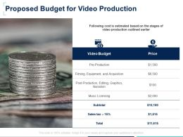 Proposed Budget For Video Production Graphics Ppt Powerpoint Presentation Styles