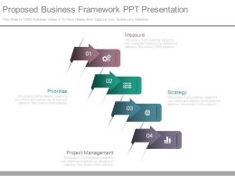 Proposed Business Framework Ppt Presentation