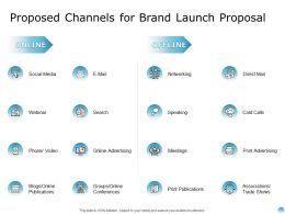 Proposed Channels For Brand Launch Proposal Ppt Powerpoint Presentation Infographics