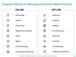 Proposed Channels For Marketing And Its Future Metrics Proposal Ppt Grid