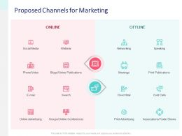 Proposed Channels For Marketing Social Media Ppt Powerpoint Portfolio