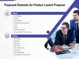 Proposed Channels For Product Launch Proposal Ppt Powerpoint Presentation Summary Grid