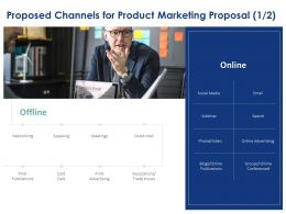 Proposed Channels For Product Marketing Proposal Ppt Powerpoint Presentation Tips