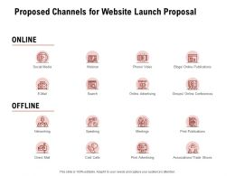 Proposed Channels For Website Launch Proposal Ppt Powerpoint Presentation Summary