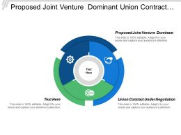 Proposed Joint Venture Dominant Union Contract Under Negotiation
