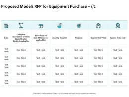 Proposed Models RFP For Equipment Purchase Purpose Ppt Powerpoint Presentation Model Design Inspiration