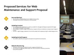 Proposed Services For Web Maintenance And Support Proposal Ppt Powerpoint Presentation Slides