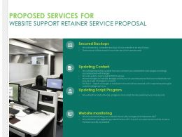 Proposed Services For Website Support Retainer Service Proposal Ppt Slides