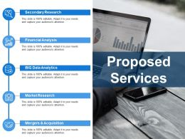 Proposed Services Ppt Examples Slides