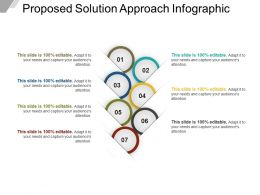 Proposed Solution Approach Infographic Powerpoint Guide