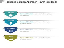 Proposed Solution Approach Powerpoint Ideas