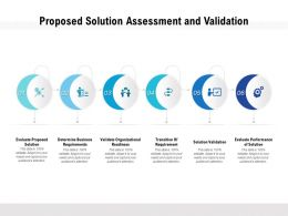 Proposed Solution Assessment And Validation