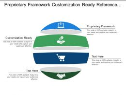 Proprietary Framework Customization Ready Reference Application Smart Machines