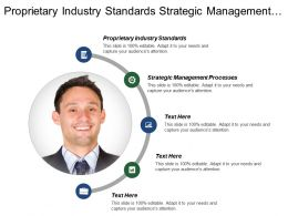 Proprietary Industry Standards Strategic Management Processes Company Organization