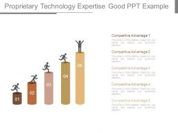 Proprietary Technology Expertise Good Ppt Example