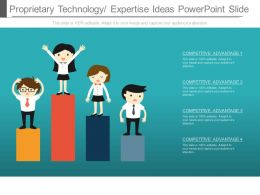 Proprietary Technology Expertise Ideas Powerpoint Slide