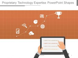 Proprietary Technology Expertise Powerpoint Shapes