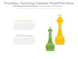 Proprietary Technology Expertise Powerpoint Show