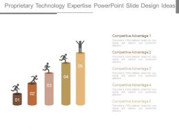 Proprietary Technology Expertise Powerpoint Slide Design Ideas